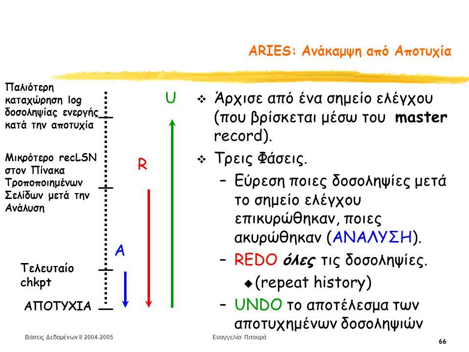 Βάσεις Δεδομένων II 2004-2005 Ευαγγελία Πιτουρά 66 ARIES: Ανάκαμψη από Αποτυχία v Άρχισε από ένα σημείο ελέγχου (που βρίσκεται μέσω του master record).