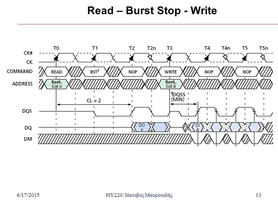 6/17/2015HY220: Ιάκωβος Μαυροειδής13 Read – Burst Stop - Write