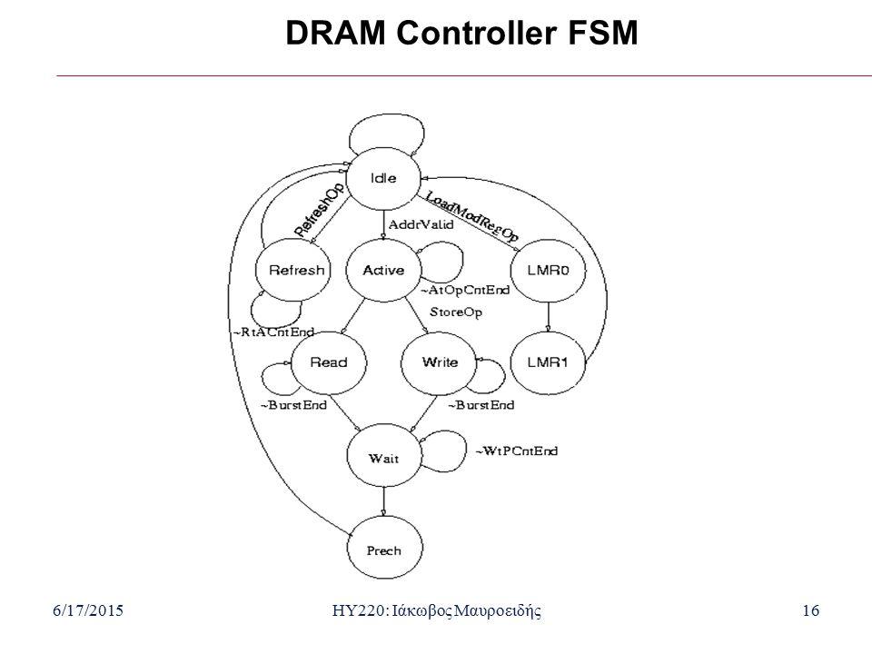 6/17/2015HY220: Ιάκωβος Μαυροειδής16 DRAM Controller FSM