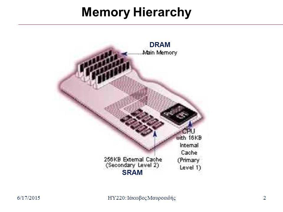 6/17/2015HY220: Ιάκωβος Μαυροειδής2 Memory Hierarchy SRAM DRAM