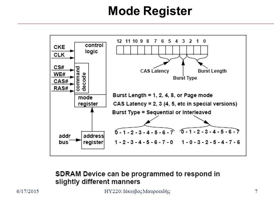6/17/2015HY220: Ιάκωβος Μαυροειδής7 Mode Register