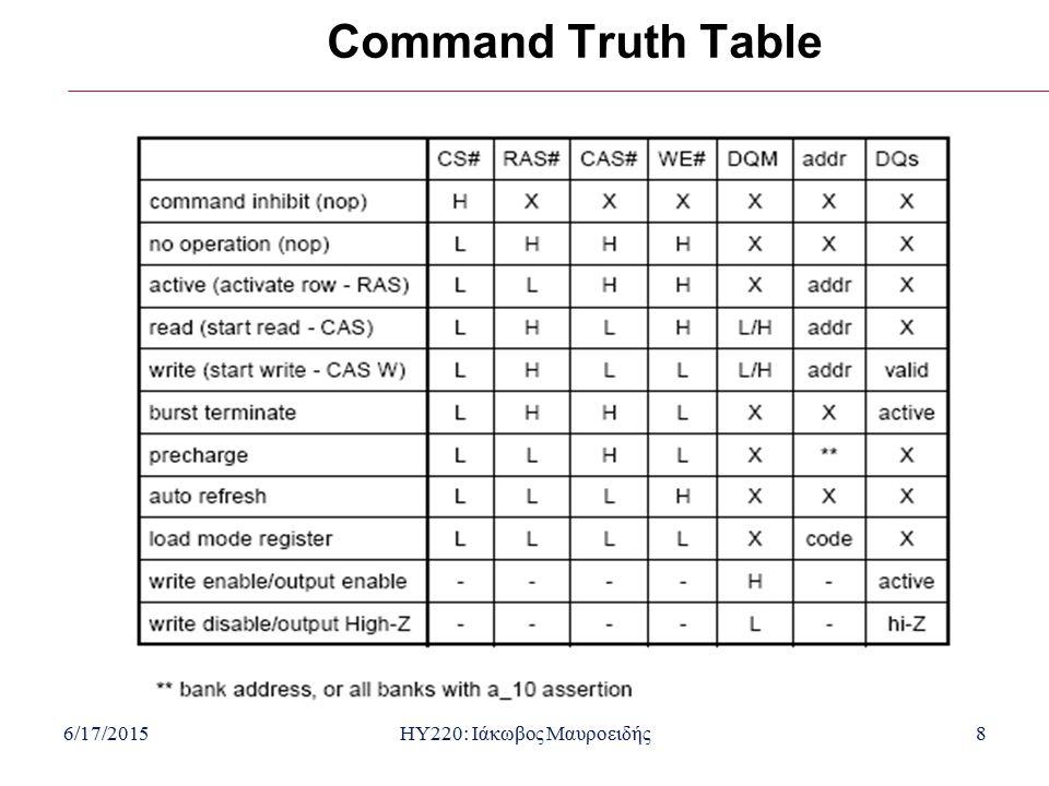 6/17/2015HY220: Ιάκωβος Μαυροειδής8 Command Truth Table
