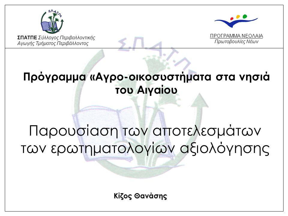 Πρόγραμμα «Αγρο-οικοσυστήματα στα νησιά του Αιγαίου ΠΡΟΓΡΑΜΜΑ ΝΕΟΛΑΙΑ Πρωτοβουλίες Νέων ΣΠΑΤΠΕ Σύλλογος Περιβαλλοντικής Αγωγής Τμήματος Περιβάλλοντος Παρουσίαση των αποτελεσμάτων των ερωτηματολογίων αξιολόγησης Κίζος Θανάσης