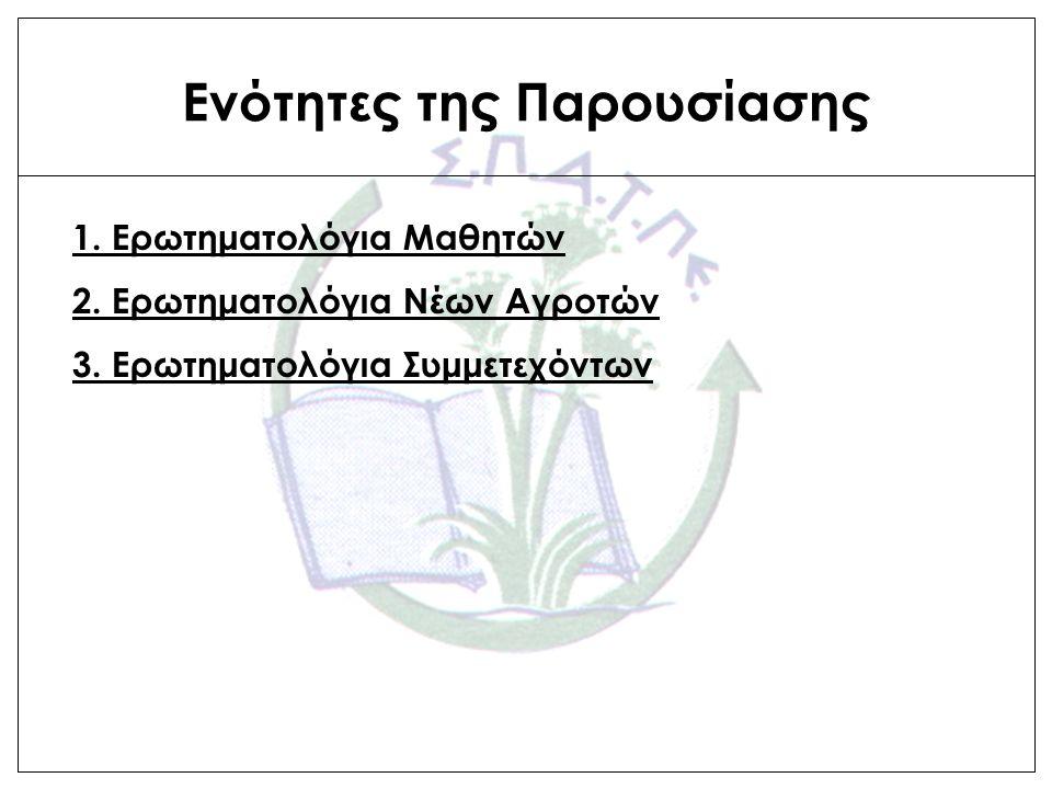 Ενότητες της Παρουσίασης 1. Ερωτηματολόγια Μαθητών 2.