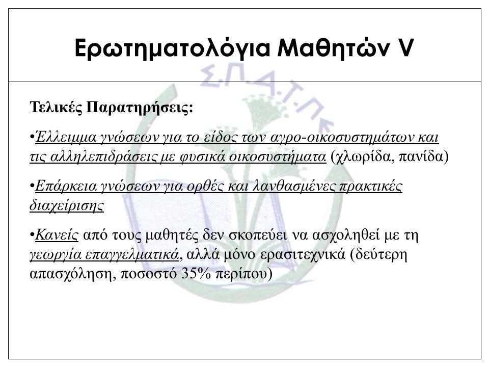 Ερωτηματολόγια Νέων Αγροτών Η κατασκευή των ερωτηματολογίων έγινε έτσι ώστε να πληρούν 3 στόχους: 1.Να παρέχουν έγκυρη επιστημονική ενημέρωση για τα αγρο- οικοσυστήματα του Αιγαίου και την ορθή και λανθασμένη διαχείριση τους 2.Να παρέχουν έγκυρη ενημέρωση για τα νέα μέτρα της ΕΕ (Κώδικες Ορθής Γεωργικής Πρακτικής) και τις πρακτικές της Ολοκληρωμένης Γεωργίας 3.Να είναι απλά και «φιλικά» προς τους χρήστες Οι ερωτήσεις διαμορφώθηκαν γύρω από τα βασικά ζητήματα που αναπτύχθηκαν στο ενημερωτικό φυλλάδιο του Προγράμματος και σε άλλο φυλλάδιο ειδικά για τους Κ.Ο.Γ.Π.