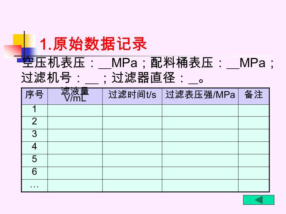 1. 原始数据记录 空压机表压: MPa ;配料桶表压: MPa ; 过滤机号: ;过滤器直径: 。 序号 滤液量 V/mL 过滤时间 t/s 过滤表压强 /MPa 备注 1 2 3 4 5 6 …