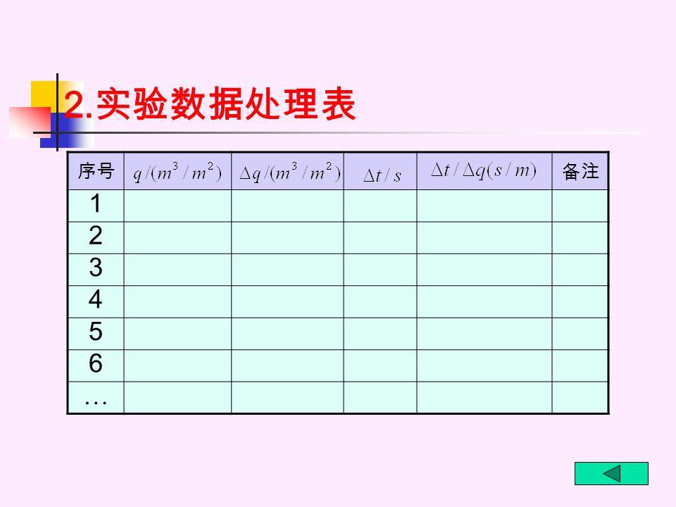 2. 实验数据处理表 序号备注 1 2 3 4 5 6 …