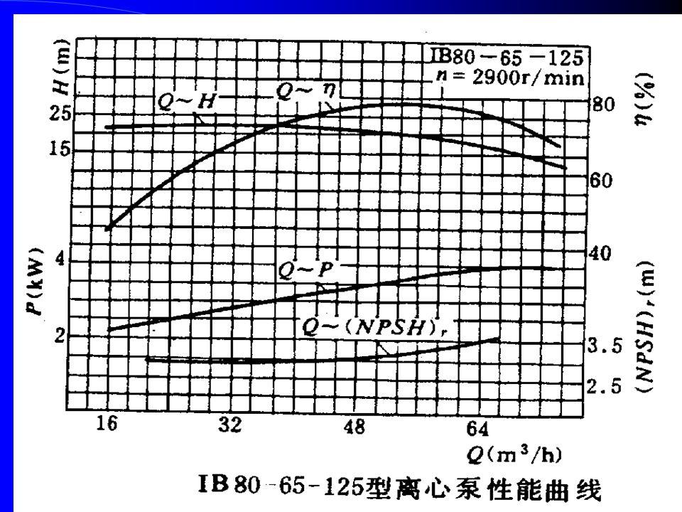第六节 离心泵的特性曲线 水泵的性能参数,标志着水泵的性能。水泵各个性能参数之 间的关系和变化规律,可以用一组性能曲线来表达。对每一 台水泵而言,当水泵的转速一定时,通过试验的方法,可以 绘制出相应的一组性能曲线,即水泵的基本性能曲线。 一般以流量 Q 为横坐标,,用扬程 H 、功率 N 、效率 η