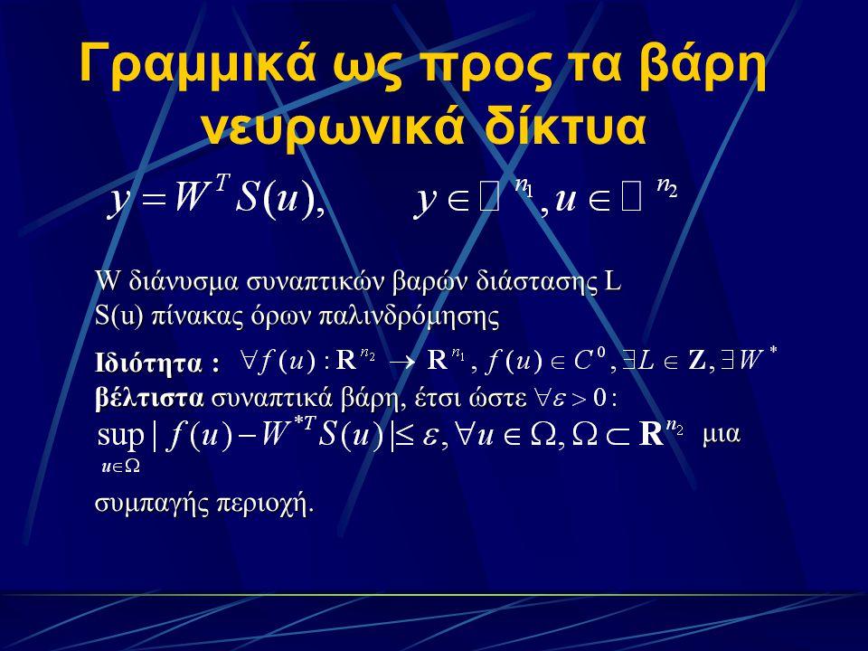 Γραμμικά ως προς τα βάρη νευρωνικά δίκτυα W διάνυσμα συναπτικών βαρών διάστασης L S(u) πίνακας όρων παλινδρόμησης Ιδιότητα : βέλτιστα συναπτικά βάρη,