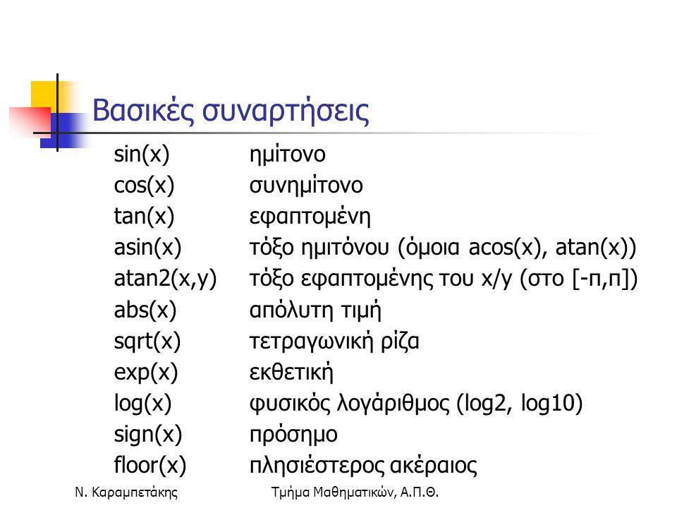 Ν. ΚαραμπετάκηςΤμήμα Μαθηματικών, Α.Π.Θ. Βασικές συναρτήσεις sin(x)ημίτονο cos(x)συνημίτονο tan(x)εφαπτομένη asin(x)τόξο ημιτόνου (όμοια acos(x), atan