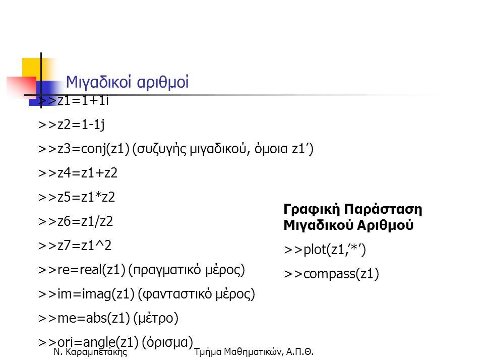 Ν. ΚαραμπετάκηςΤμήμα Μαθηματικών, Α.Π.Θ. Μιγαδικοί αριθμοί >>z1=1+1i >>z2=1-1j >>z3=conj(z1) (συζυγής μιγαδικού, όμοια z1') >>z4=z1+z2 >>z5=z1*z2 >>z6