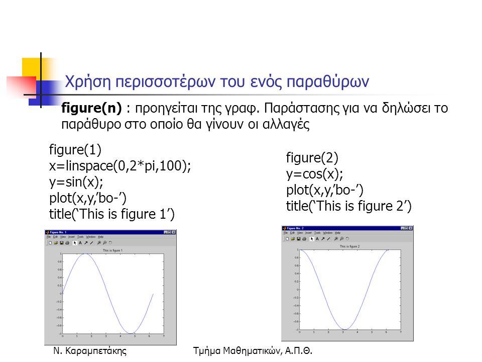 Ν. ΚαραμπετάκηςΤμήμα Μαθηματικών, Α.Π.Θ. figure(1) x=linspace(0,2*pi,100); y=sin(x); plot(x,y,'bo-') title('This is figure 1') Χρήση περισσοτέρων του