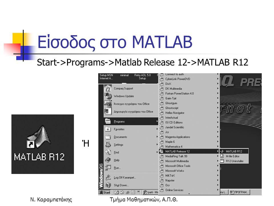 Ν. ΚαραμπετάκηςΤμήμα Μαθηματικών, Α.Π.Θ. Start->Programs->Matlab Release 12->MATLAB R12 Είσοδος στο ΜATLAB Ή