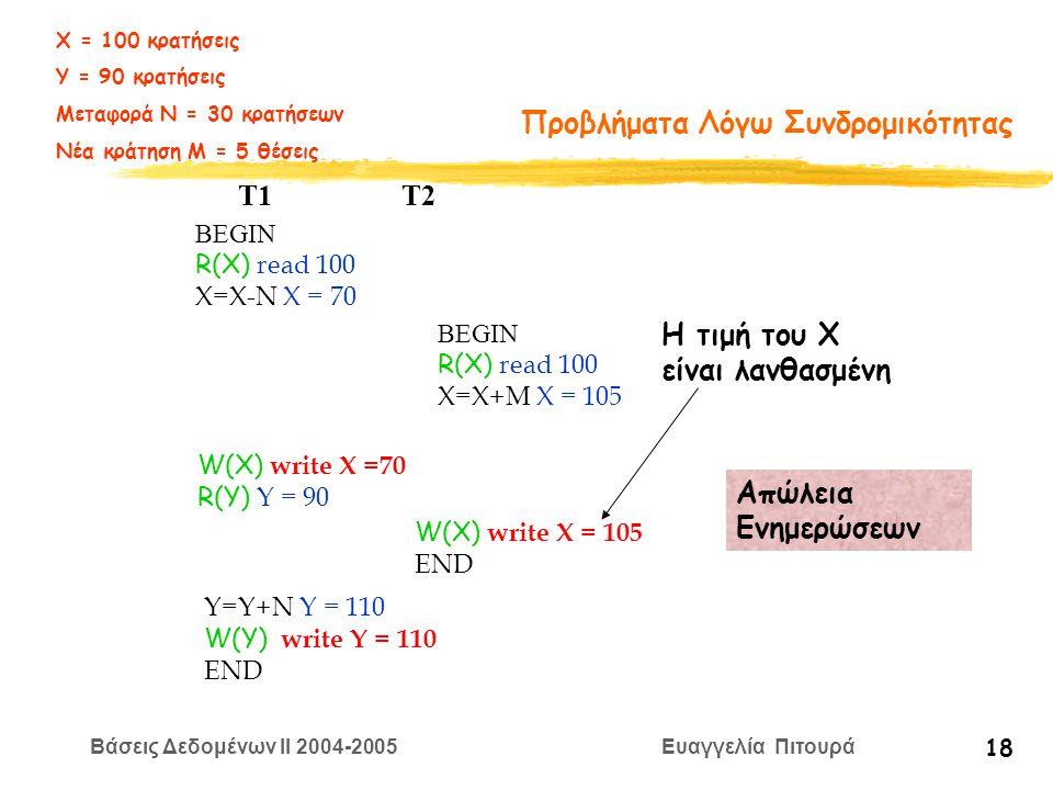 Βάσεις Δεδομένων II 2004-2005 Ευαγγελία Πιτουρά 18 Προβλήματα Λόγω Συνδρομικότητας BEGIN R(X) read 100 X=Χ-N X = 70 W(X) write X = 105 END T1 T2 Απώλεια Ενημερώσεων W(X) write X =70 R(Y) Y = 90 BEGIN R(X) read 100 X=Χ+M X = 105 Y=Y+N Y = 110 W(Y) write Y = 110 END Η τιμή του X είναι λανθασμένη Χ = 100 κρατήσεις Υ = 90 κρατήσεις Μεταφορά Ν = 30 κρατήσεων Νέα κράτηση Μ = 5 θέσεις