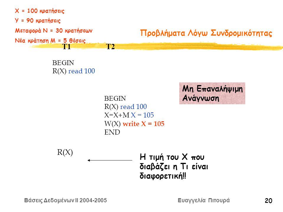 Βάσεις Δεδομένων II 2004-2005 Ευαγγελία Πιτουρά 20 Προβλήματα Λόγω Συνδρομικότητας BEGIN R(X) read 100 T1 T2 Μη Επαναλήψιμη Ανάγνωση BEGIN R(X) read 100 X=Χ+M X = 105 W(X) write X = 105 END R(X) H τιμή του Χ που διαβάζει η Τι είναι διαφορετική!.