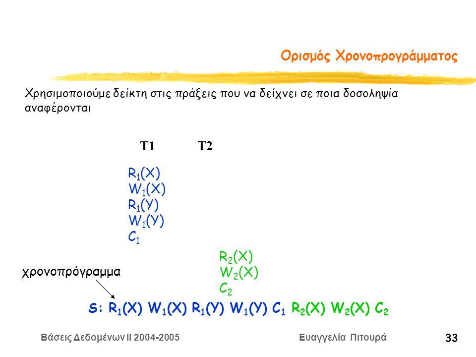 Βάσεις Δεδομένων II 2004-2005 Ευαγγελία Πιτουρά 33 Ορισμός Χρονοπρογράμματος R 1 (X) W 1 (X) R 1 (Y) W 1 (Y) C 1 R 2 (X) W 2 (X) C 2 T1 T2 Χρησιμοποιούμε δείκτη στις πράξεις που να δείχνει σε ποια δοσοληψία αναφέρoνται S: R 1 (X) W 1 (X) R 1 (Y) W 1 (Y) C 1 R 2 (X) W 2 (X) C 2 χρονοπρόγραμμα