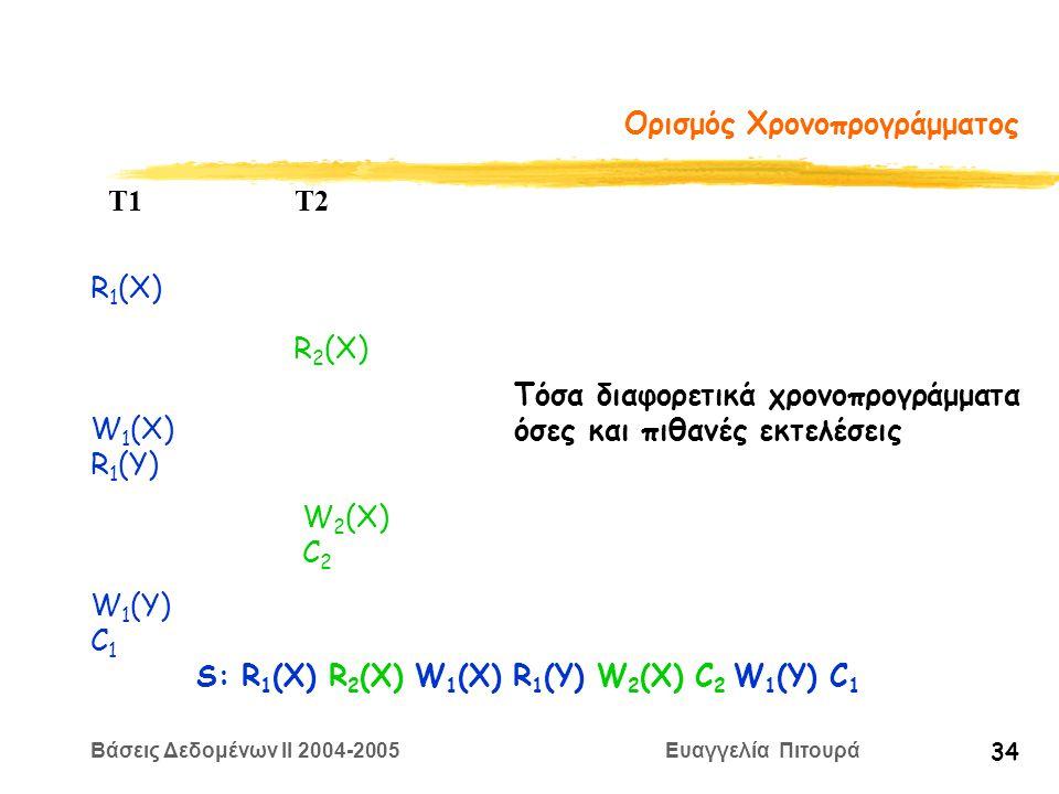 Βάσεις Δεδομένων II 2004-2005 Ευαγγελία Πιτουρά 34 Ορισμός Χρονοπρογράμματος R 1 (X) W 2 (X) C 2 T1 T2 W 1 (X) R 1 (Y) R 2 (X) W 1 (Y) C 1 S: R 1 (X) R 2 (X) W 1 (X) R 1 (Y) W 2 (X) C 2 W 1 (Y) C 1 Τόσα διαφορετικά χρονοπρογράμματα όσες και πιθανές εκτελέσεις