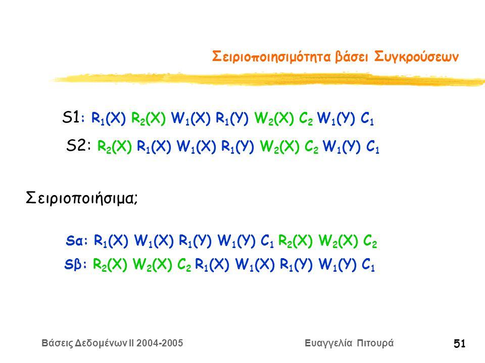 Βάσεις Δεδομένων II 2004-2005 Ευαγγελία Πιτουρά 51 Σειριοποιησιμότητα βάσει Συγκρούσεων S1 : R 1 (X) R 2 (X) W 1 (X) R 1 (Y) W 2 (X) C 2 W 1 (Y) C 1 Σειριοποιήσιμα; Sα: R 1 (X) W 1 (X) R 1 (Y) W 1 (Y) C 1 R 2 (X) W 2 (X) C 2 Sβ: R 2 (X) W 2 (X) C 2 R 1 (X) W 1 (X) R 1 (Y) W 1 (Y) C 1 S2: R 2 (X) R 1 (X) W 1 (X) R 1 (Y) W 2 (X) C 2 W 1 (Y) C 1