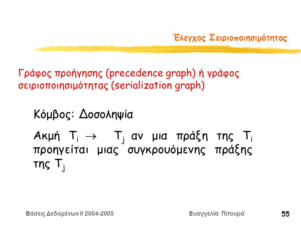 Βάσεις Δεδομένων II 2004-2005 Ευαγγελία Πιτουρά 55 Έλεγχος Σειριοποιησιμότητας Γράφος προήγησης (precedence graph) ή γράφος σειριοποιησιμότητας (serialization graph) Κόμβος: Δοσοληψία Ακμή T i  T j αν μια πράξη της T i προηγείται μιας συγκρουόμενης πράξης της Τ j