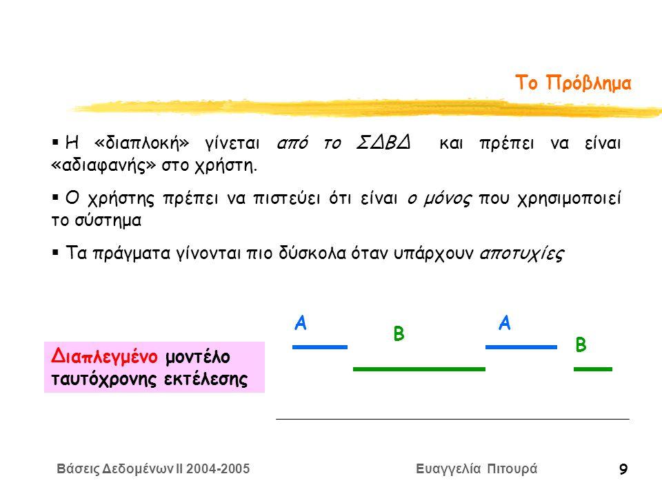 Βάσεις Δεδομένων II 2004-2005 Ευαγγελία Πιτουρά 9 Το Πρόβλημα Διαπλεγμένο μοντέλο ταυτόχρονης εκτέλεσης ΑΑ Β Β  Η «διαπλοκή» γίνεται από το ΣΔΒΔ και πρέπει να είναι «αδιαφανής» στο χρήστη.