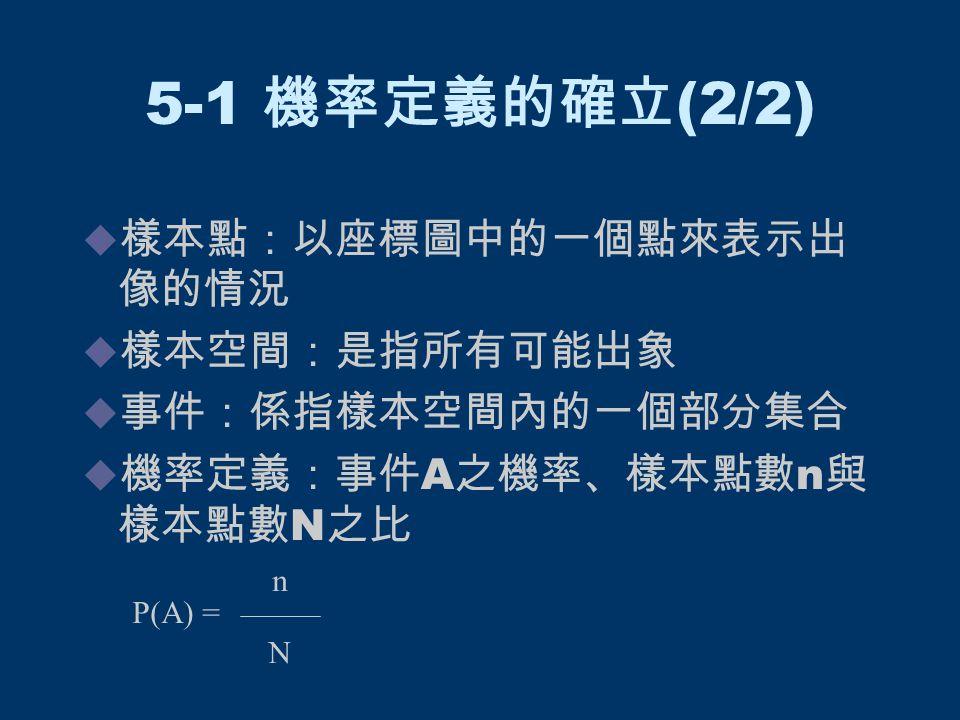 5-1 機率定義的確立 (2/2)  樣本點:以座標圖中的一個點來表示出 像的情況  樣本空間:是指所有可能出象  事件:係指樣本空間內的一個部分集合  機率定義:事件 A 之機率、樣本點數 n 與 樣本點數 N 之比 P(A) = n N