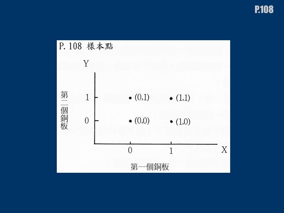 5-4.3 隨機變數的種類  間斷隨機變數:變量是有限個,或是無 限個但可計數著  連續隨機變數:是無限個變量且不可計 數