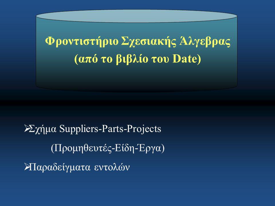 Φροντιστήριο Σχεσιακής Άλγεβρας SuppliersS(S#,SNAME,STATUS,CITY) Parts P(P#,PNAME,COLOR,WEIGHT,CITY ) ProjectsJ(J#, JNAME,CITY) SPJSPJ(S#,P#,J#,QTY)