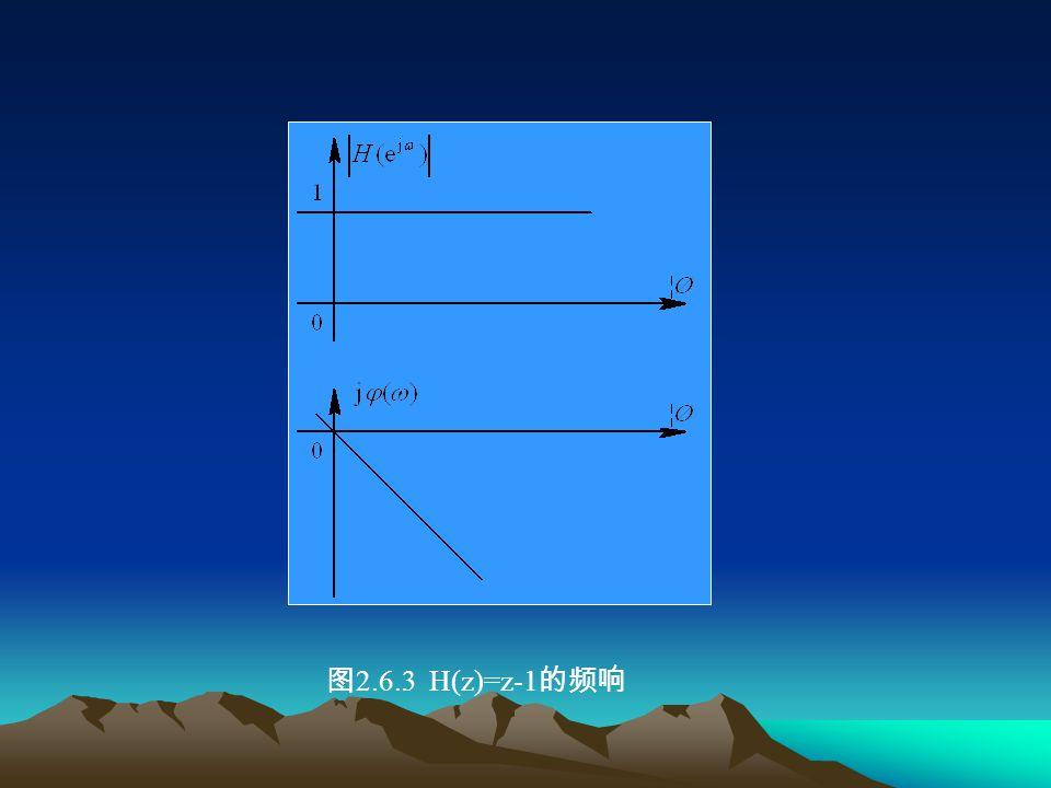图 2.6.3 H(z)=z-1 的频响