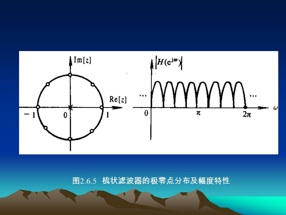 图 2.6.5 梳状滤波器的极零点分布及幅度特性