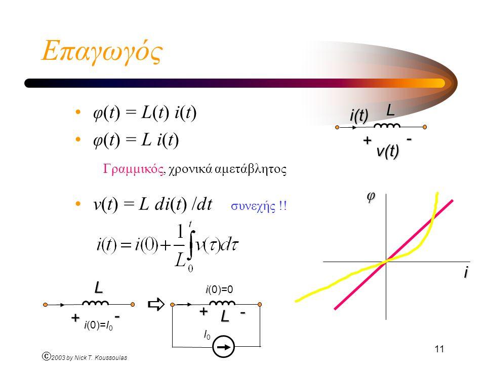 Ó 2003 by Nick T. Koussoulas 11 Επαγωγός φ(t) = L(t) i(t) φ(t) = L i(t) Γραμμικός, χρονικά αμετάβλητος v(t) = L di(t) /dt συνεχής !! i(t) + - v(t)Li φ