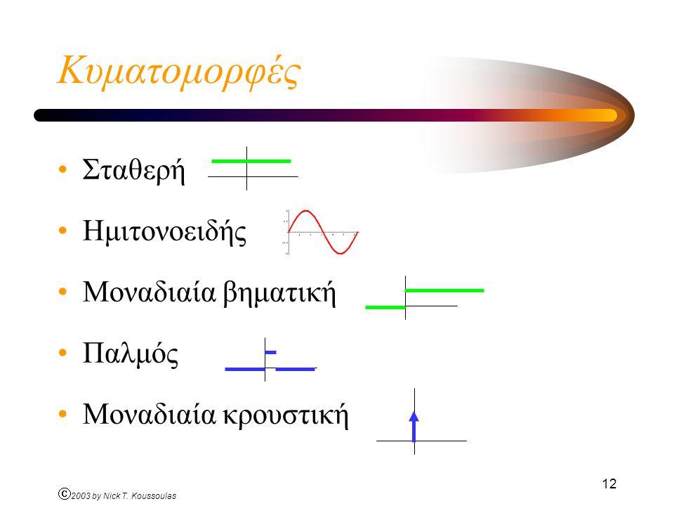 Ó 2003 by Nick T. Koussoulas 12 Κυματομορφές Σταθερή Ημιτονοειδής Μοναδιαία βηματική Παλμός Μοναδιαία κρουστική