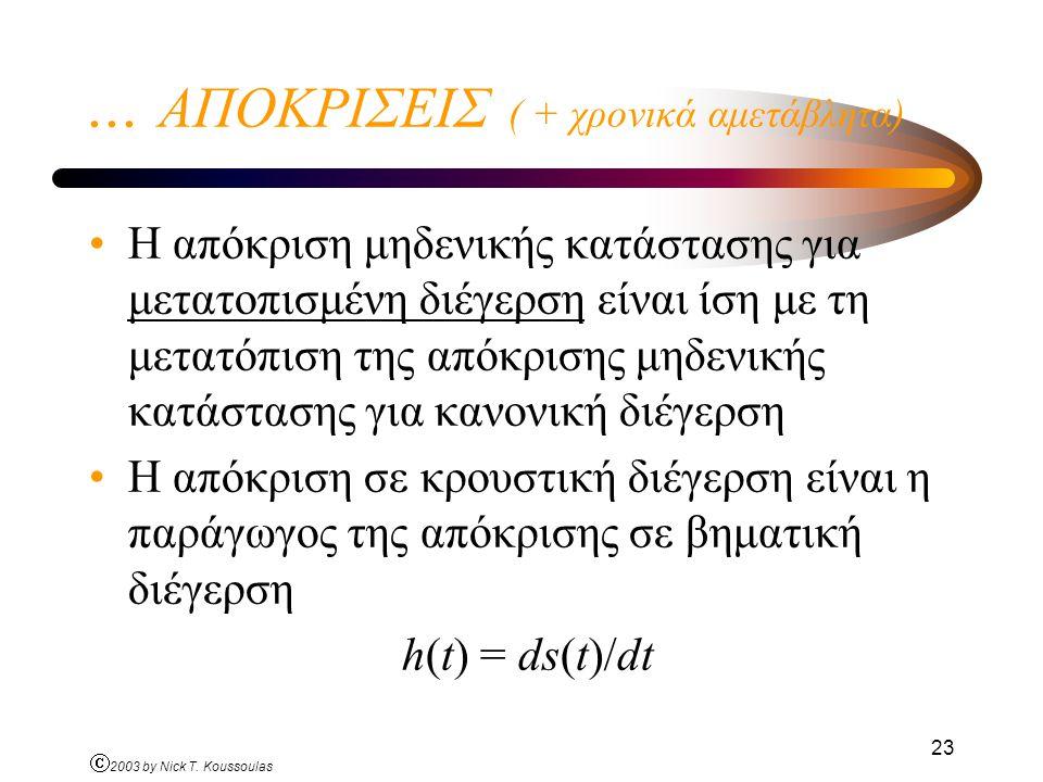 Ó 2003 by Nick T. Koussoulas 23... ΑΠΟΚΡΙΣΕΙΣ ( + χρονικά αμετάβλητα) Η απόκριση μηδενικής κατάστασης για μετατοπισμένη διέγερση είναι ίση με τη μετατ