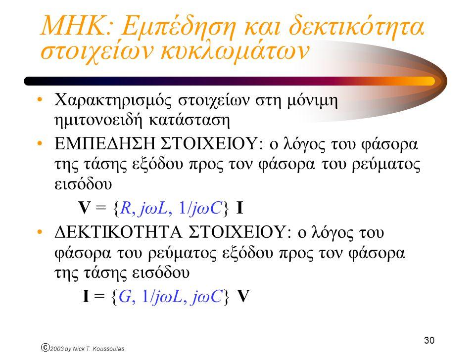 Ó 2003 by Nick T. Koussoulas 30 ΜΗΚ: Εμπέδηση και δεκτικότητα στοιχείων κυκλωμάτων Χαρακτηρισμός στοιχείων στη μόνιμη ημιτονοειδή κατάσταση ΕΜΠΕΔΗΣΗ Σ