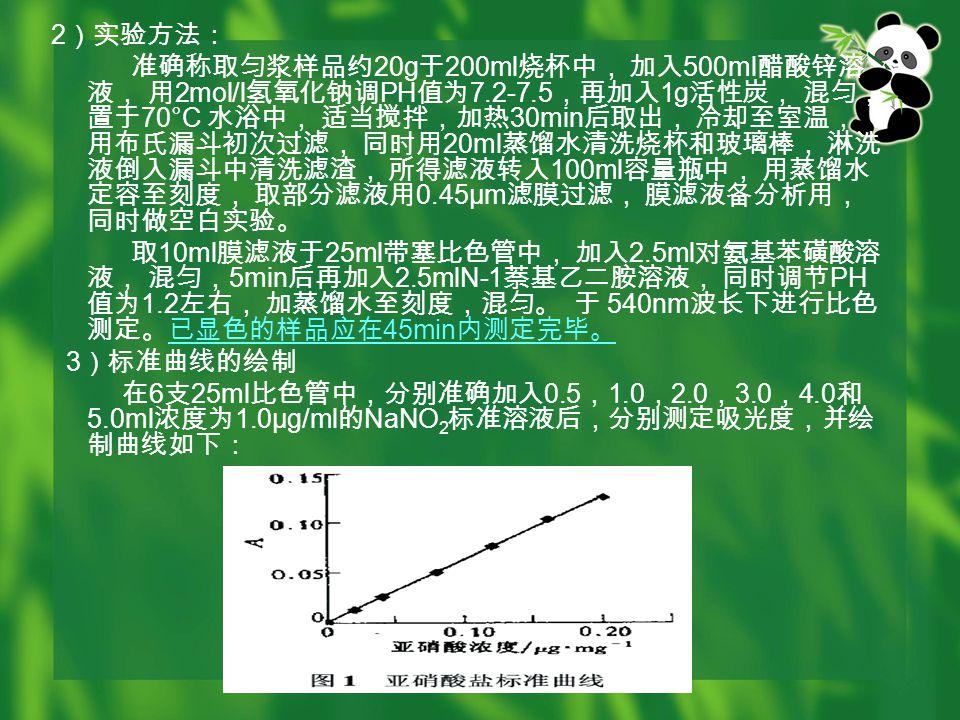 实验部分 1 )仪器和试剂 722 型分光光度计; 恒温水浴; N-1 萘基乙二胺溶液: 溶解 0.200gN-1 萘基乙二胺于 150ml 乙酸 ( 15% ) 中, 混匀, 置于棕色瓶保存于冰箱( -4°C )中。 对氨基苯磺酸溶液: 称取 0.500g 对氨基苯磺酸, 溶于 150ml 乙酸 ( 15% ) 中, 混 匀, 必要时过滤,置于棕色瓶保存于冰箱中。 亚硝酸钠储备溶液: 称取亚硝酸钠 0.100g ,溶于少量蒸馏水中, 然后转移至 1L 容瓶中, 用蒸馏水定容至刻度。该储备溶液的浓度为 100μg/ml , 使用时稀释至所需的浓度。 亚硝酸钠标准溶液: 取 1ml 亚硝酸钠储备溶液于 100ml 容量瓶中, 用蒸馏水定容至刻度。该标准溶液的浓度为 1μg/ml 。 4% 醋酸锌水溶液: 准确称取 4.00g 醋酸锌, 溶于 100ml 蒸馏水 中。 2mol/ml 氢氧化钠: 准确称取氢氧化钠 80.00g 溶于 1L 蒸馏水中。 3% 盐酸: 用移液管准确取 3ml 浓盐酸于 100ml 容量瓶中, 加蒸 馏水稀释至刻度。