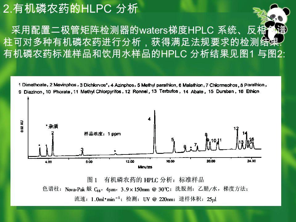 1. 水样中农药的固相提取 固相提取技术是水样前处理的有效工具, 采用 Waters Oasis H LB 固相提取产品,可以高效提取水样中的有机磷 农药,获得理想的回收率结果.( 见表1) 水样中有机磷的提取:制备样品,活化固相提取小柱(分别用 5 ml 乙酸乙酯,5 ml 甲醇及5 ml 水),