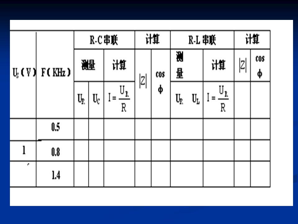 2 、研究 R.L.C 并联电路中,在正弦信号作 用下,流过各元件的电流之间的关系,测 定谐振频率及谐振电流 I0 。 2 、研究 R.L.C 并联电路中,在正弦信号作 用下,流过各元件的电流之间的关系,测 定谐振频率及谐振电流 I0 。 按图 5-4 接线,元件参数 C=0.2μF , L=200mH , R=1KΩ , R0=10Ω ( 取样电阻 ) , F=800Hz , Us=IV 。 按图 5-4 接线,元件参数 C=0.2μF , L=200mH , R=1KΩ , R0=10Ω ( 取样电阻 ) , F=800Hz , Us=IV 。 测量流过各元件的电流(采用取样电阻法) 数据记录在表 5-2 中,改变元件时重调 US=IV 。 测量流过各元件的电流(采用取样电阻法) 数据记录在表 5-2 中,改变元件时重调 US=IV 。
