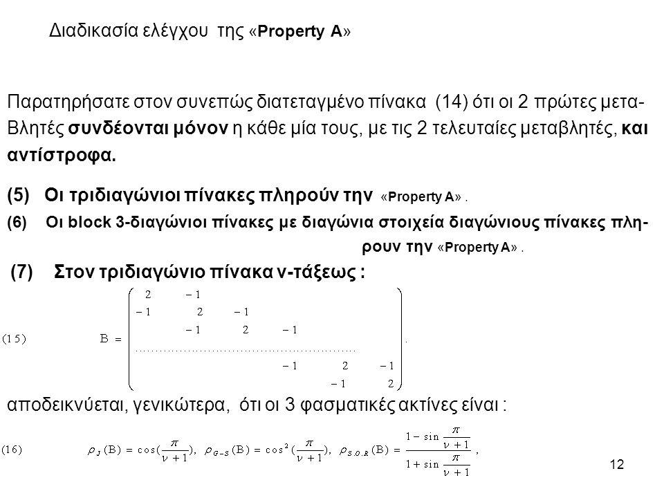 12 Διαδικασία ελέγχου της «Property A» Παρατηρήσατε στον συνεπώς διατεταγμένο πίνακα (14) ότι οι 2 πρώτες μετα- Βλητές συνδέονται μόνον η κάθε μία του