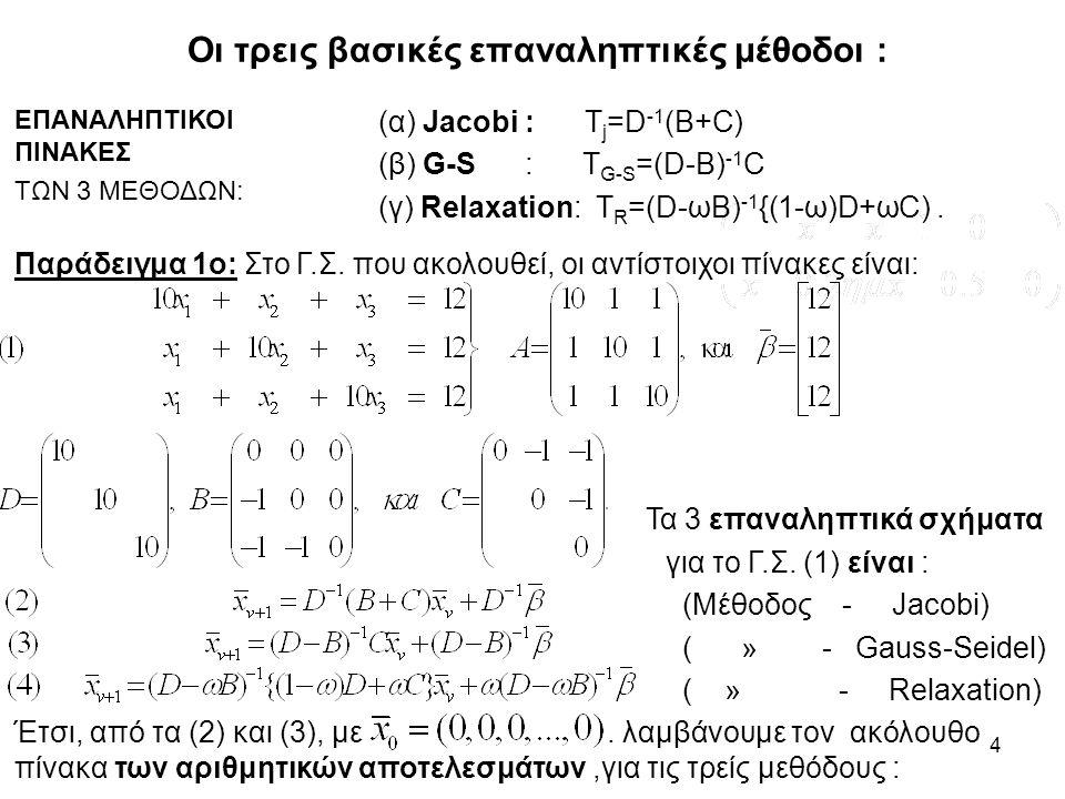 4 Οι τρεις βασικές επαναληπτικές μέθοδοι : ΕΠΑΝΑΛΗΠΤΙΚΟΙ ΠΙΝΑΚΕΣ ΤΩΝ 3 ΜΕΘΟΔΩΝ: (α) Jacobi : Τ j =D -1 (B+C) (β) G-S : Τ G-S =(D-B) -1 C (γ) Relaxatio