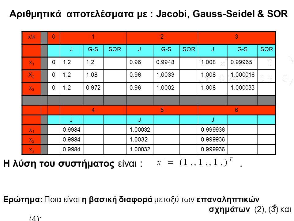 5 Η λύση του συστήματος είναι :. Ερώτημα: Ποια είναι η βασική διαφορά μεταξύ των επαναληπτικών σχημάτων (2), (3) και (4); x\k0123 JG-SSORJG-SSORJG-SSO