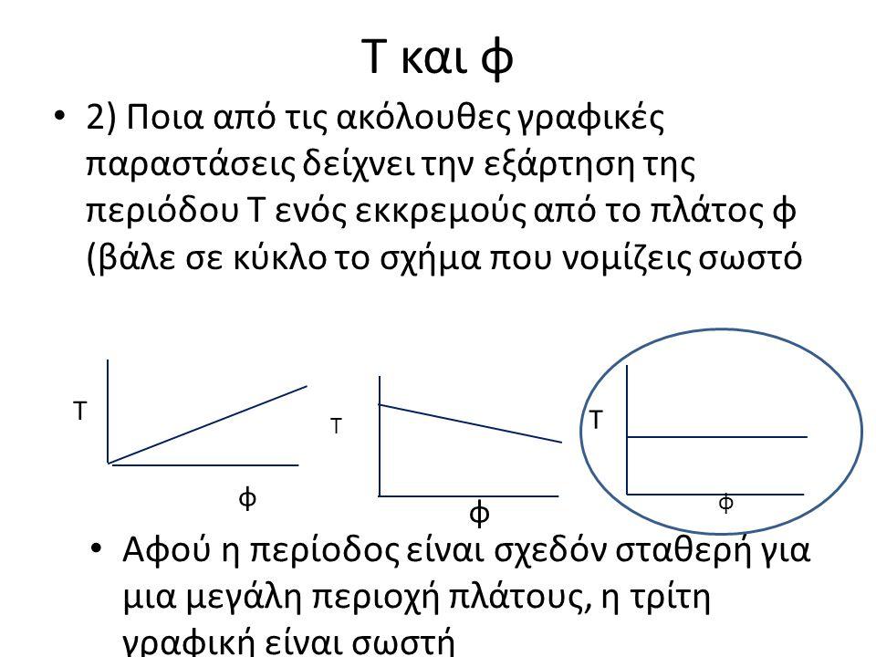 Τ και φ 2) Ποια από τις ακόλουθες γραφικές παραστάσεις δείχνει την εξάρτηση της περιόδου Τ ενός εκκρεμούς από το πλάτος φ (βάλε σε κύκλο το σχήμα που νομίζεις σωστό Τ φ Τ φ Τ φ Αφού η περίοδος είναι σχεδόν σταθερή για μια μεγάλη περιοχή πλάτους, η τρίτη γραφική είναι σωστή