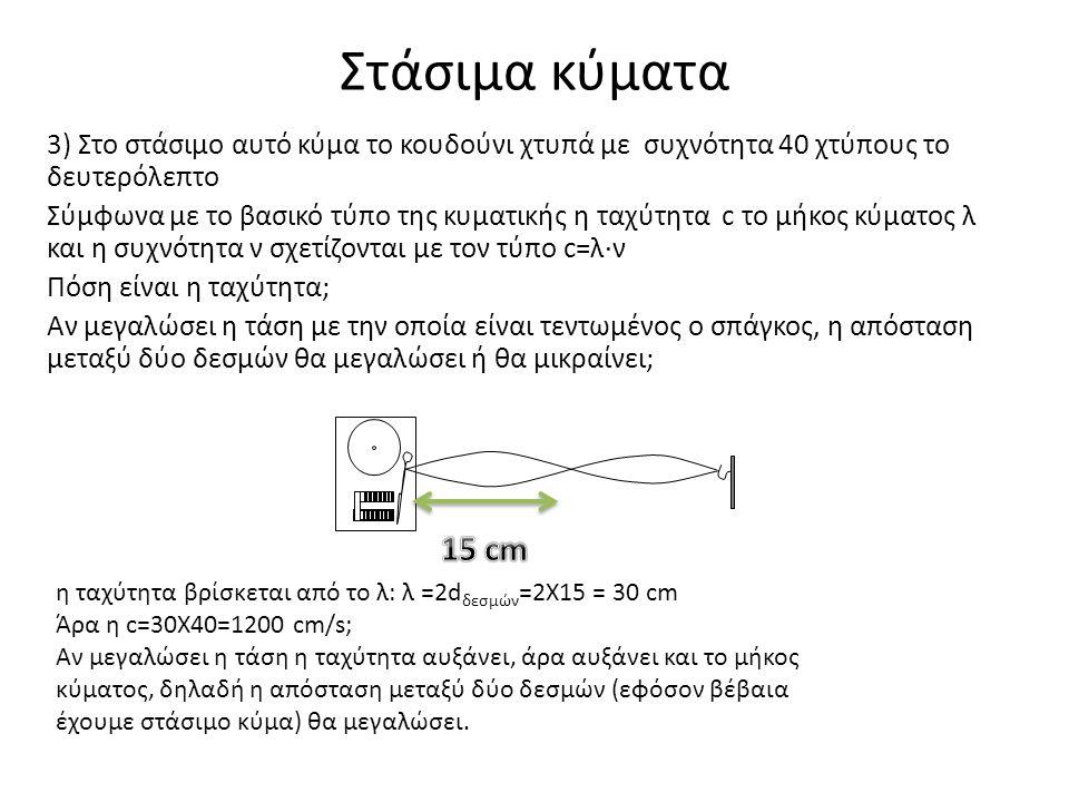 Στάσιμα κύματα 3) Στο στάσιμο αυτό κύμα το κουδούνι χτυπά με συχνότητα 40 χτύπους το δευτερόλεπτο Σύμφωνα με το βασικό τύπο της κυματικής η ταχύτητα c