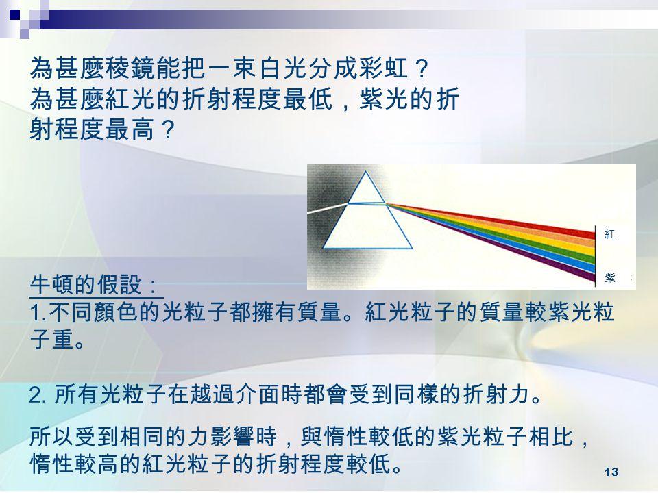 13 為甚麼稜鏡能把一束白光分成彩虹? 為甚麼紅光的折射程度最低,紫光的折 射程度最高? 牛頓的假設: 1. 不同顏色的光粒子都擁有質量。紅光粒子的質量較紫光粒 子重。 2. 所有光粒子在越過介面時都會受到同樣的折射力。 所以受到相同的力影響時,與惰性較低的紫光粒子相比, 惰性較高的紅光粒子的折射程