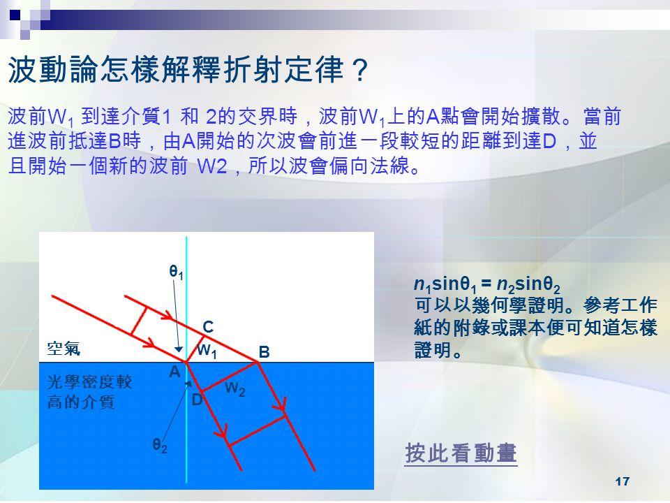 17 波動論怎樣解釋折射定律? 光學密度較 高的介質 n 1 sinθ 1 = n 2 sinθ 2 可以以幾何學證明。參考工作 紙的附錄或課本便可知道怎樣 證明。 按此看動畫 波前 W 1 到達介質 1 和 2 的交界時,波前 W 1 上的 A 點會開始擴散。當前 進波前抵達 B 時,由 A 開始的次波會前進一段較短的距離到達 D ,並 且開始一個新的波前 W2 ,所以波會偏向法線。 空氣 A C B D W1W1 W2W2 θ1θ1 θ2θ2