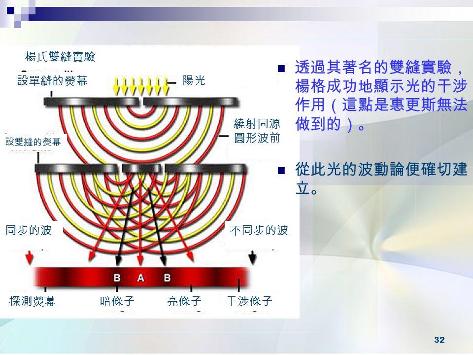 32 透過其著名的雙縫實驗, 楊格成功地顯示光的干涉 作用(這點是惠更斯無法 做到的)。 從此光的波動論便確切建 立。 楊氏雙縫實驗 設單縫的熒幕 陽光 設雙縫的熒幕 繞射同源 圓形波前 同步的波不同步的波 探測熒幕暗條子亮條子干涉條子