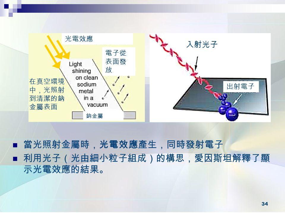 34 當光照射金屬時,光電效應產生,同時發射電子 利用光子(光由細小粒子組成)的構思,愛因斯坦解釋了顯 示光電效應的結果。 光電效應 電子從 表面發 放 鈉金屬 在真空環境 中,光照射 到清潔的鈉 金屬表面 出射電子 入射光子