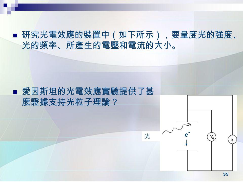 35 Light 愛因斯坦的光電效應實驗提供了甚 麼證據支持光粒子理論? 研究光電效應的裝置中(如下所示),要量度光的強度、 光的頻率、所產生的電壓和電流的大小。 e-e- 光
