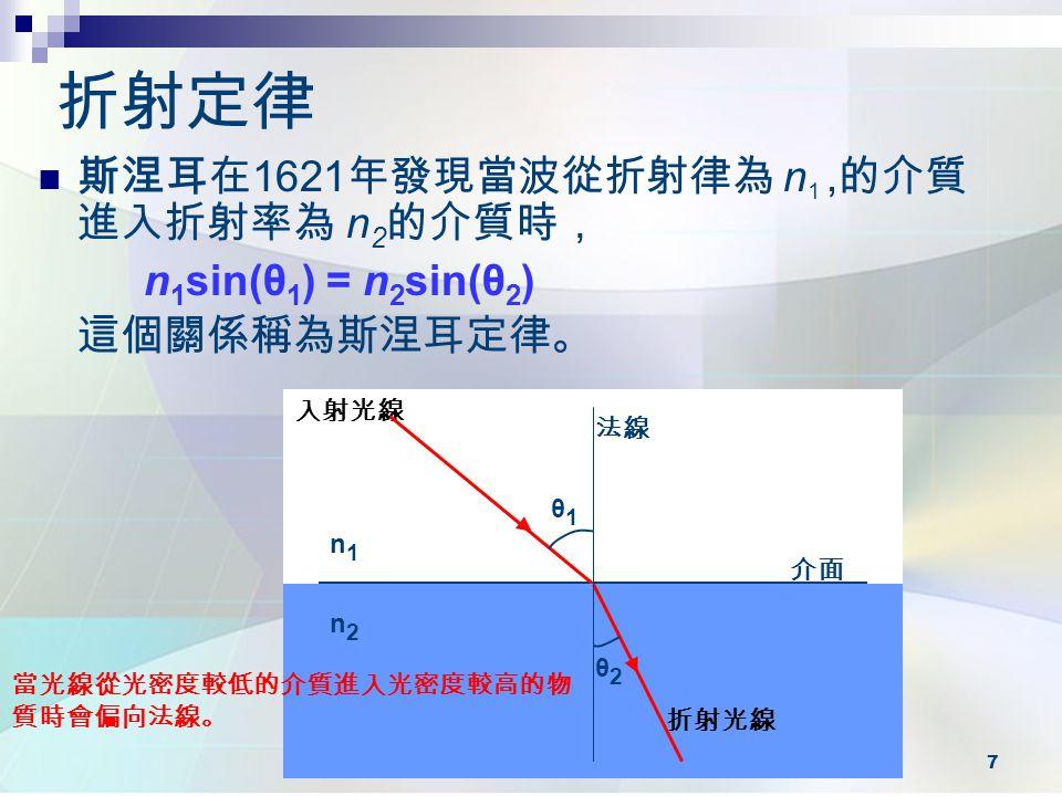 7 折射定律 斯涅耳在 1621 年發現當波從折射律為 n 1, 的介質 進入折射率為 n 2 的介質時, n 1 sin(θ 1 ) = n 2 sin(θ 2 ) 這個關係稱為斯涅耳定律。 入射光線 法線 折射光線 θ1θ1 θ2θ2 n1n1 n2n2 介面 當光線從光密度較低的介質進入光密度