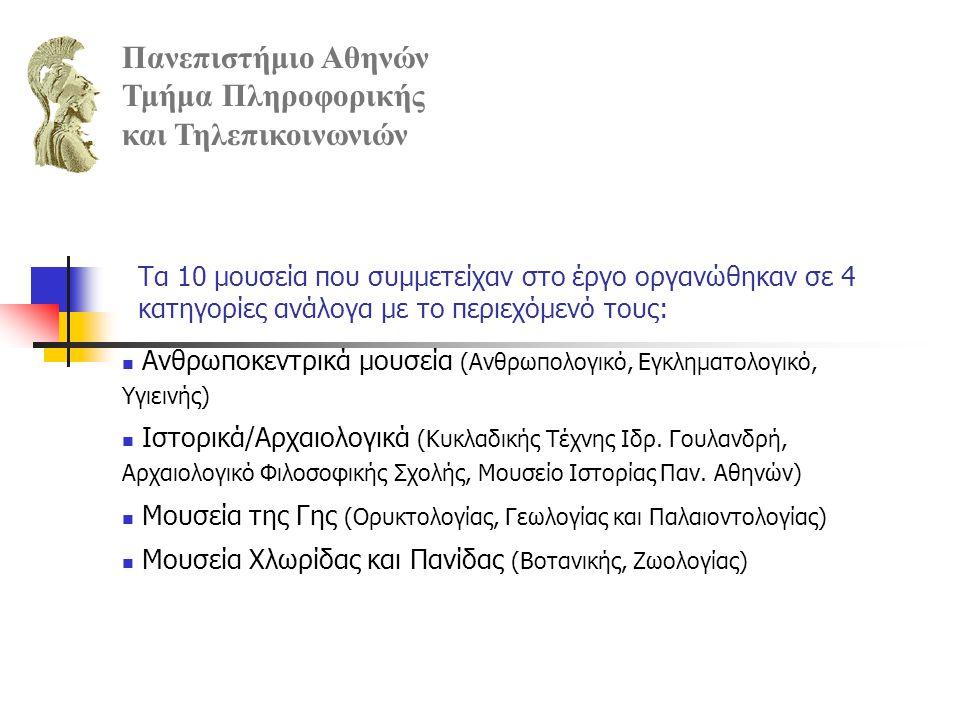 Τα 10 μουσεία που συμμετείχαν στο έργο οργανώθηκαν σε 4 κατηγορίες ανάλογα με το περιεχόμενό τους: Ανθρωποκεντρικά μουσεία (Ανθρωπολογικό, Εγκληματολο