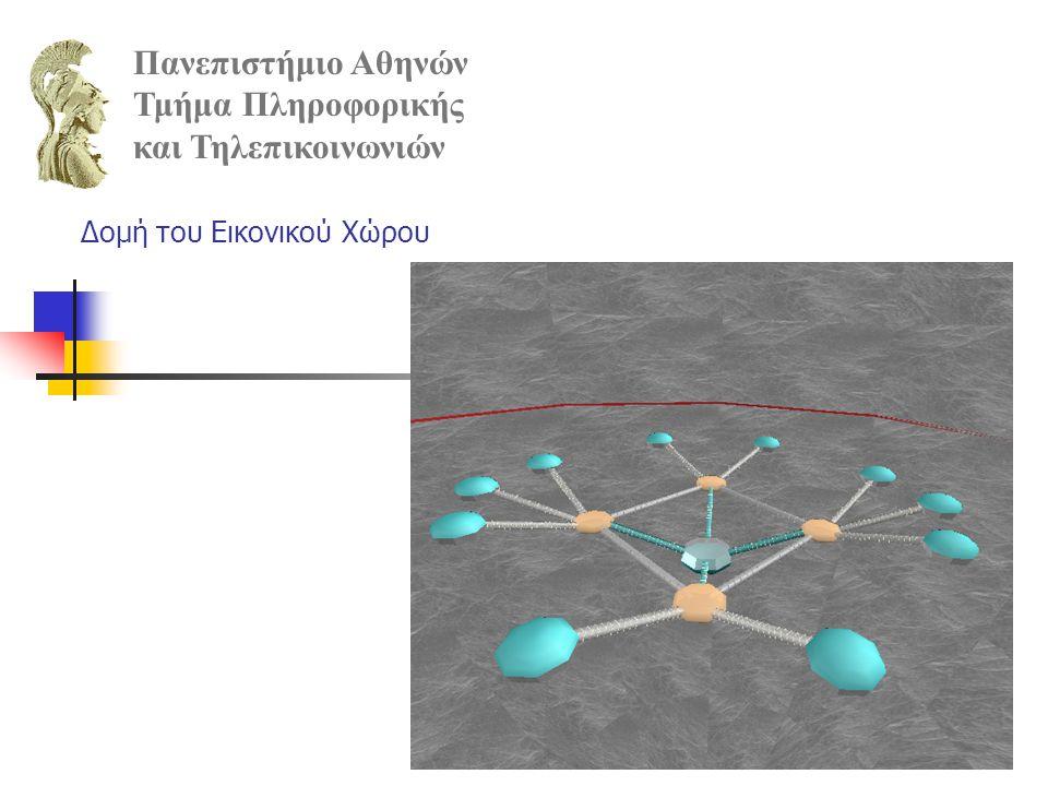 Δομή του Εικονικού Χώρου Πανεπιστήμιο Αθηνών Τμήμα Πληροφορικής και Τηλεπικοινωνιών