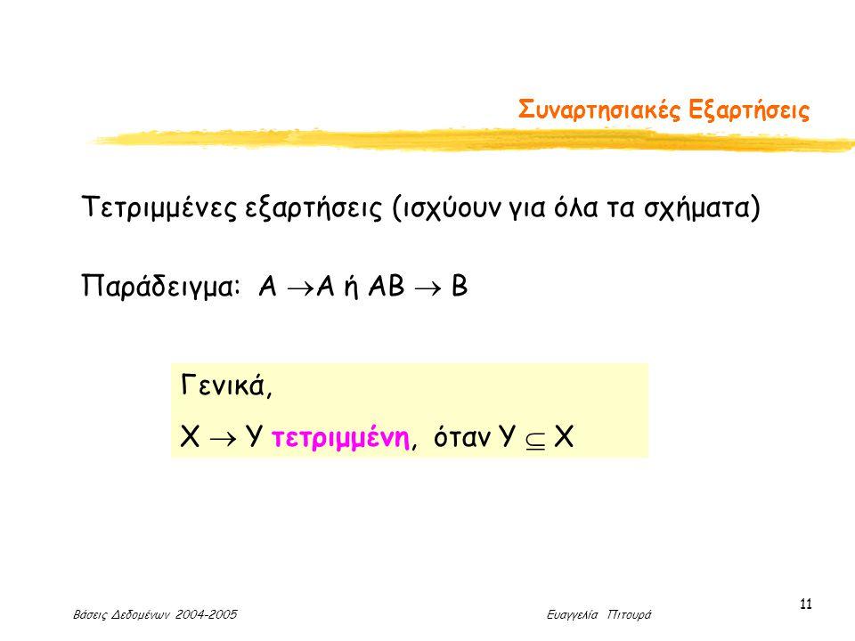 Βάσεις Δεδομένων 2004-2005 Ευαγγελία Πιτουρά 11 Συναρτησιακές Εξαρτήσεις Τετριμμένες εξαρτήσεις (ισχύουν για όλα τα σχήματα) Παράδειγμα: Α  Α ή ΑΒ  Β Γενικά, Χ  Υ τετριμμένη, όταν Y  X